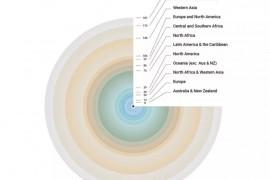 空气污染对哪类人群影响最大?
